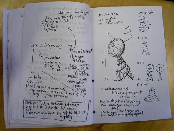 cosmolog: September 2004 Archives